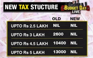 tax free 5 lakh income